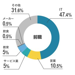 graph_before