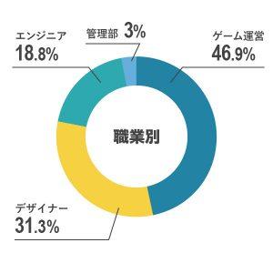 graph_job