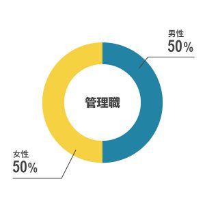 graph_position